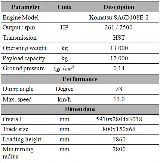 MorrokaMST2300